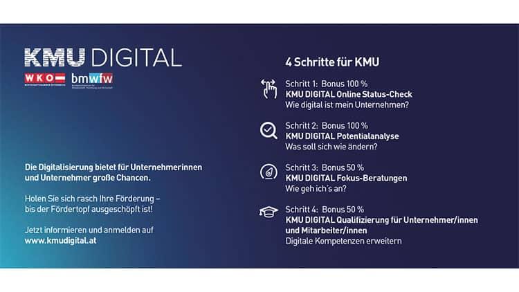 KMU DIGITAL Förderung - 4 Schritte zur Digitalisierungsberatung!